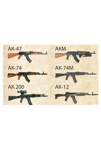 Инфограммы о автомате АК-47 (эволюция, ТТХ)