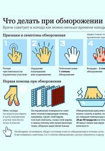 Инфограммы о выживании (мороз, обморожение)